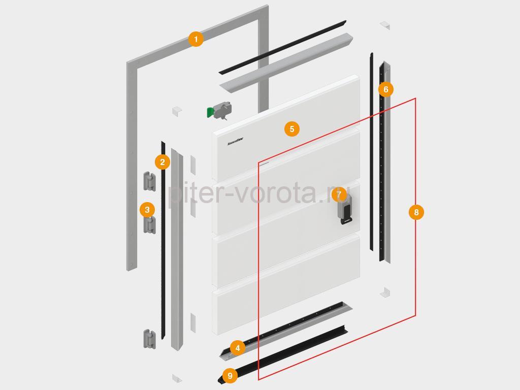 Конструкция холодильной распашной двери