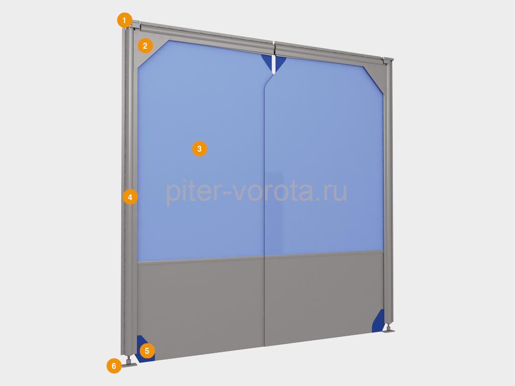 Конструкция пленочной маятниковой двери